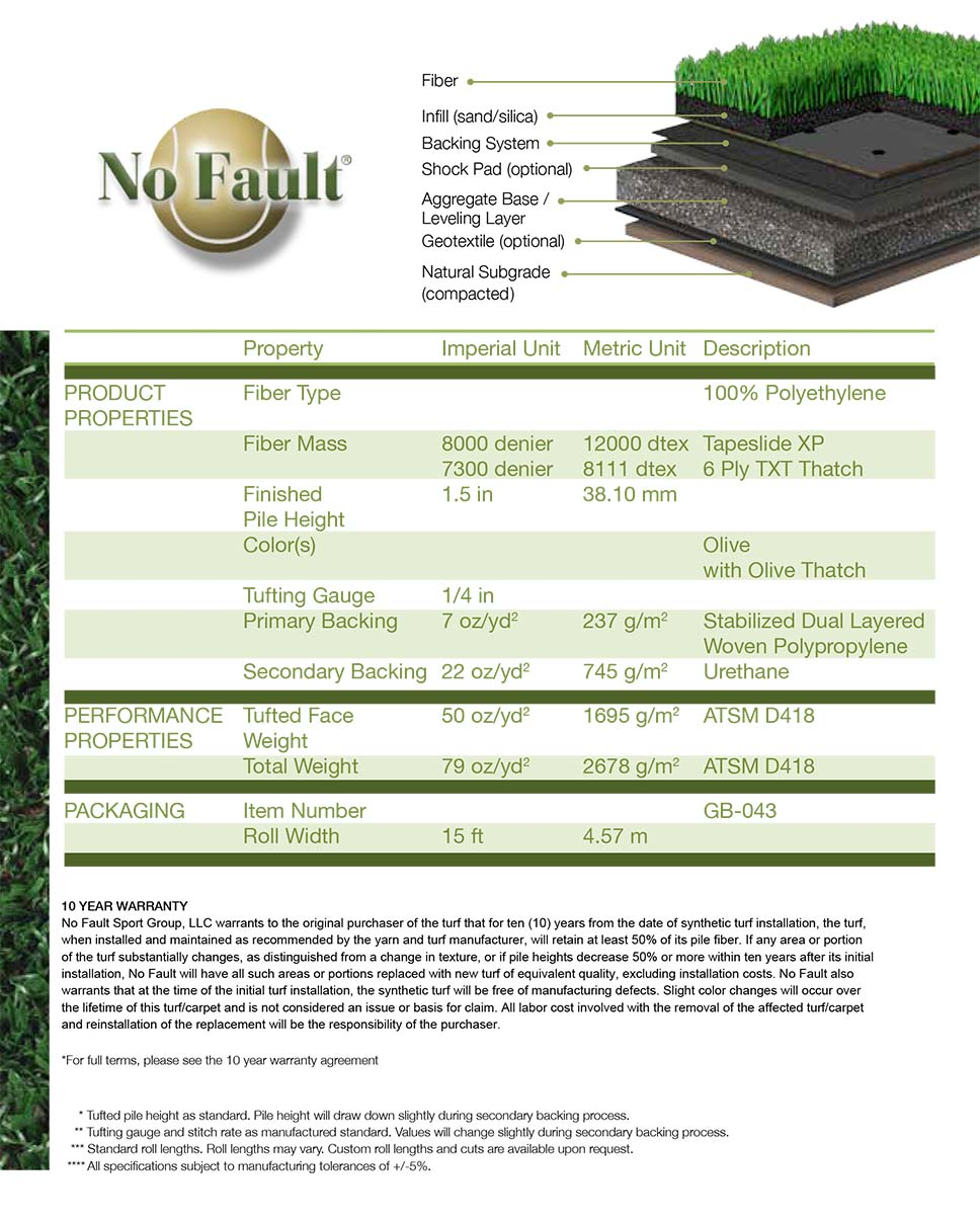 Synthetic Turf No Fault